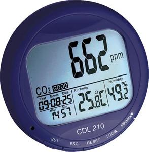 Medidor Data Loger de CO2, temperatura y humedad