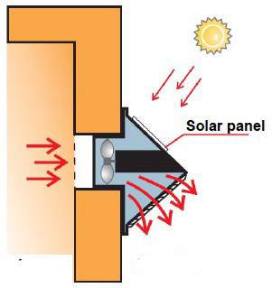 Extractor - Aireador solar de aire