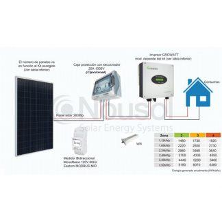 Kit solar autoconsumo 5 Kw